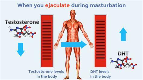 masterbation after c section does masturbation cause hair loss endhairloss eu
