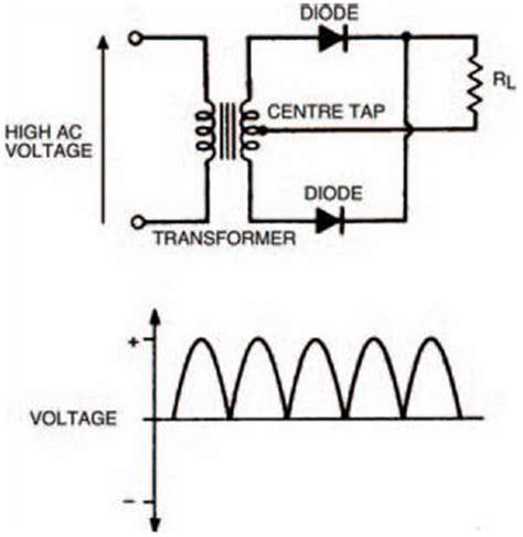 high voltage bridge rectifier diode dilemma elementary electronics