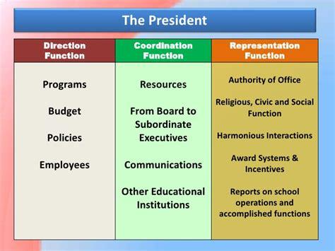 organization pattern of college of nursing administrative organization of a college of nursing