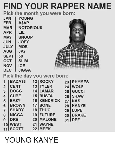 Find With Your Name Find Your Rapper Name The Month You Were Born Jan Feb A Ap Mar Notorious
