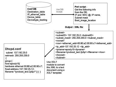 perl script template new page 1 lhcb web cern ch