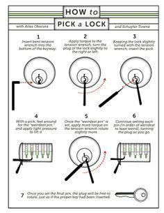 Super Quot Bogota Quot Style Ultra Lock Pick Set M U S T H A V E I T E M Bogota Lock Template