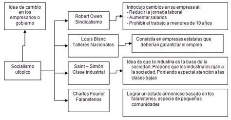 preguntas sobre geografia de nicaragua gu 237 a de historia universal para el examen de ingreso a la