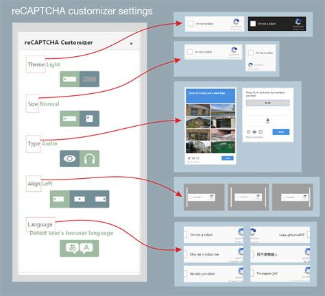 recaptcha themes list recaptcha in wp comments form plugin what about wordpress
