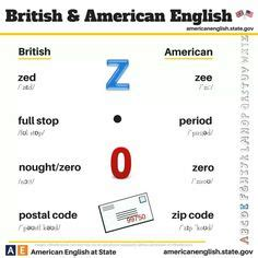 Cultures And Communication Bahasa Inggris uk vs us culture learning