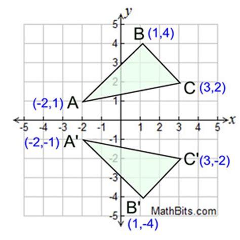 reflection mathbitsnotebook geo ccss math