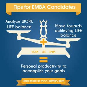 Mba With Best Work Balance by Productivity For The Executive Mba Candidate Work And