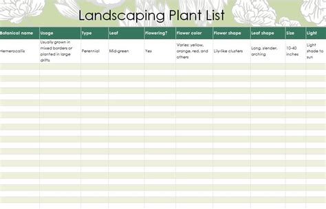 Landscape Plants List List Of Landscape Plants Landscaping Budget Template