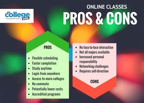 my realistic life the pros and cons of unemployment online classes vs traditional classes pros and cons