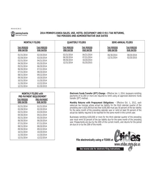 federal income tax due dates for 2014 free from broke rev 819 2014 pa sales use hotel occupancy tax returns
