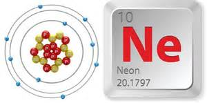 Number Of Protons For Neon Neon Atom Thinglink