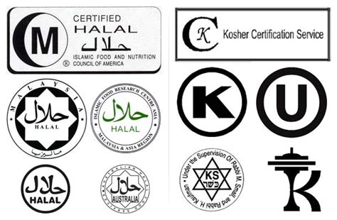 usa map kosher symbol halal vs kosher difference and comparison diffen