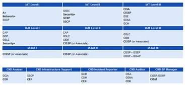 resume skills worksheet printables site