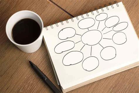 tu plan enforma 7 razones para modificar tu plan de negocio