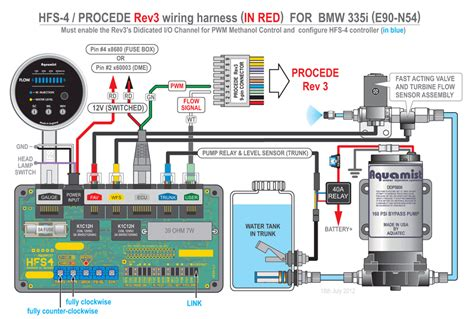 e85 bmw factory wiring diagrams get free image about