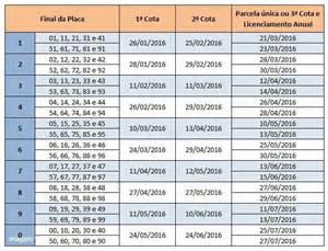 Calendario Ipva 2016 Divulgado Calend 225 De Pagamento Do Ipva 2016