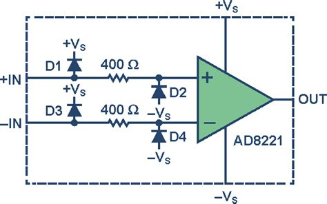 cl diode esd esd diode cling voltage 28 images using esd diodes as voltage cls analog devices esd diode