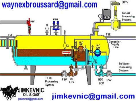 heater treater diagram 3 phase separator diagram 3 get free image about wiring