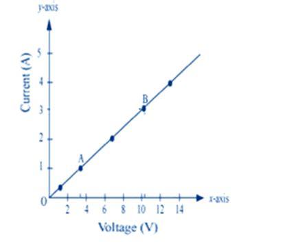 given resistor values given resistor values 28 images resistor color code 187 resistor guide graphical resistor