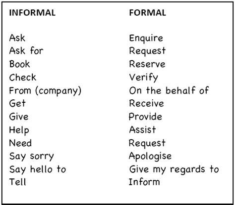 Formal Letters In Phrases Telephone Skills Habilidades Al Tel 233 Fono En Ingl 233 S