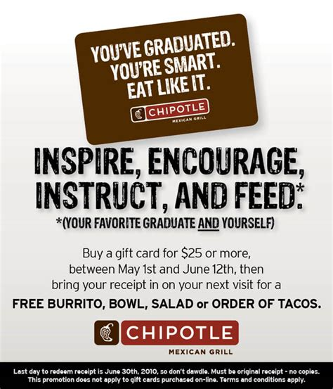 Chipotle 30 Gift Card Free Burrito - free chipotle coupons printable 2015 best auto reviews