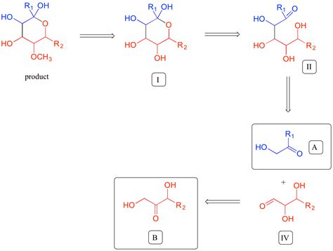 Organic Chemistry Retrosynthesis Practice Problems by Retrosynthetic Analysis And Metabolic Pathway Prediction