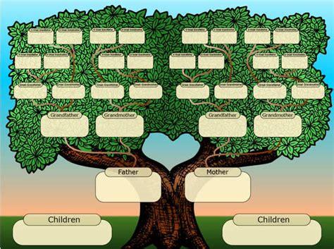 family tree spreadsheet hatch urbanskript co