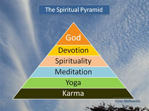 We Are Spirits In The Material World by My Spiritual Journey Answered All My Questions Vijay