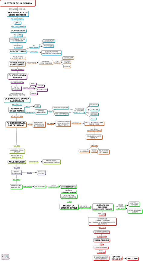 storia della spagna nel 8815072071 spagna 2 170 media aiutodislessia net