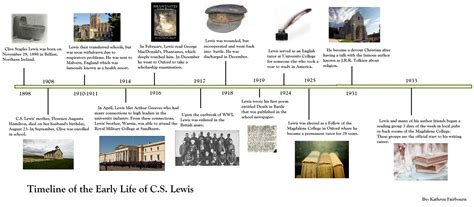 How To Make A Timeline On Paper - fairly kathryn s c s lewis timeline multigenre