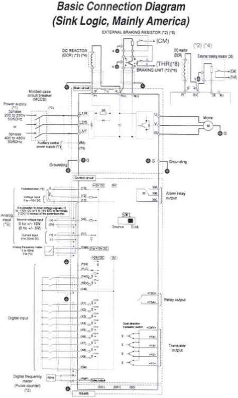 saftronics gp10 ac drives basic connection diagram sink