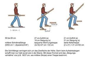 meister treppen schrittma 223 und steigungsverh 228 ltnis bei treppen