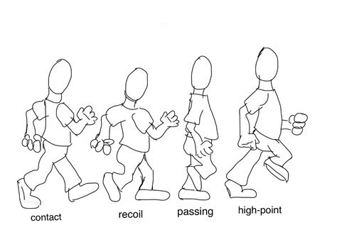 How To Draw A Walk Cycle