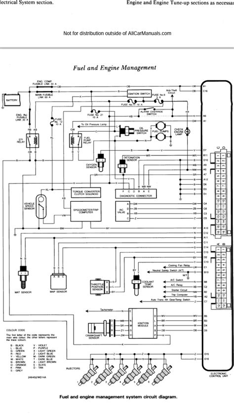 mercedes w124 wiring diagram 28 images w124 wiring