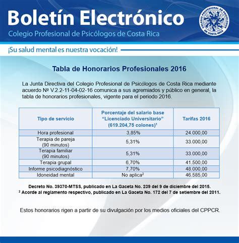 aranceles discapacidad argentina 2016 aranceles 2016 discapacidad aranceles de discapacidad 2016