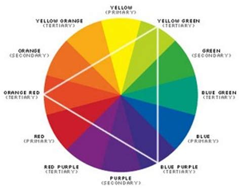 What Color Goes Well With Purple | best colors for a web site color wheel