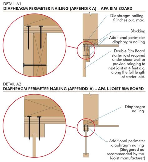 Using shear transfer at engineered wood floors   Page 2 of