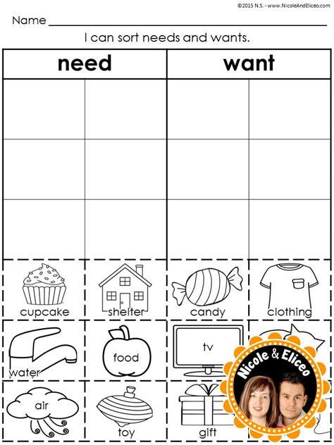 kindergarten activities needs and wants interactive activities needs and wants kindergarten