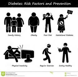 diabetes mellitus diabetic risk factors and prevention clipart stock vector image 61592406