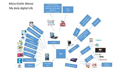 www detiksport digital life digital life powerpoint new