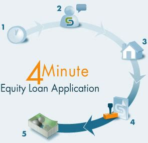 capital direct home equity loans simplify your money