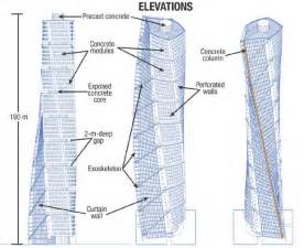 turning torso floor plan turning torso floor plans file turning torso structure