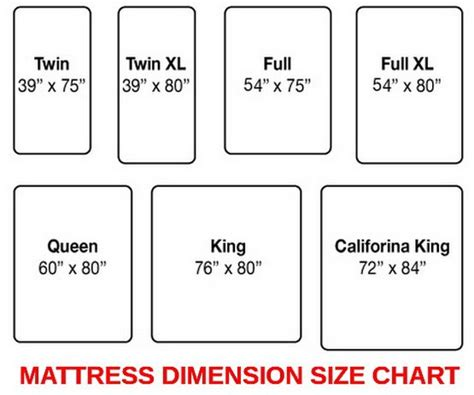 bed size comparison best types of mattresses and where to purchase for less
