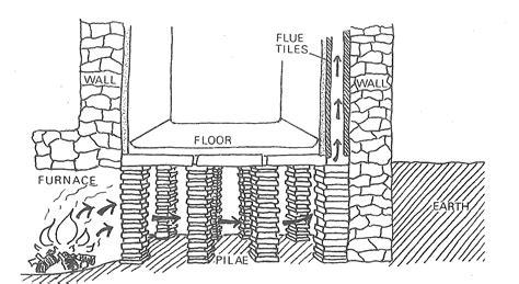 Roman Bath House Floor Plan by The Heating System Nen Gallery