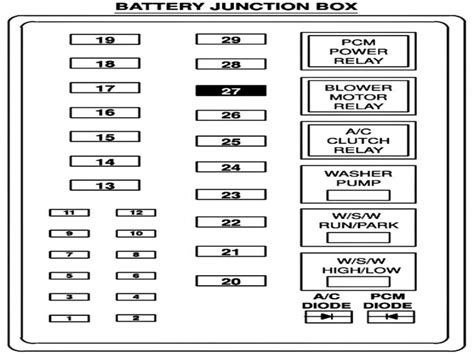 7 3 powerstroke fuse box wiring diagrams wiring diagram
