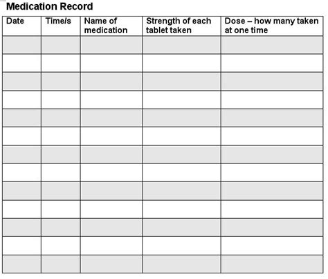 Medication Spreadsheet by Printable Medication Record Sheets Search Results