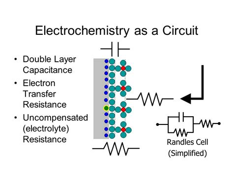 capacitor in parallel with resistor transfer function capacitor impedance transfer function 28 images op op rectifier transfer function and output