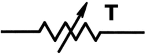 thermistor resistor symbol untitled www autoshop101