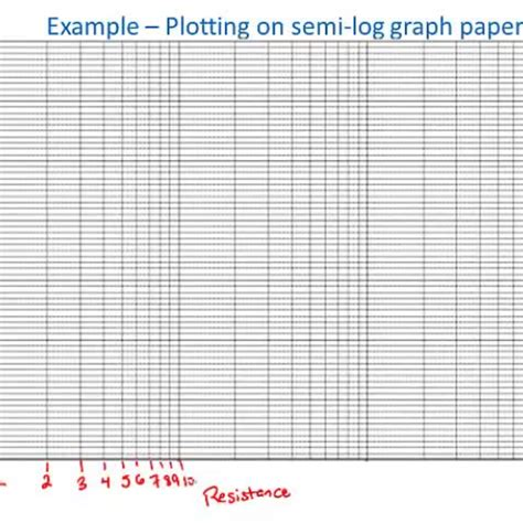Make Graph Paper In Excel - graphing paper exles in excel
