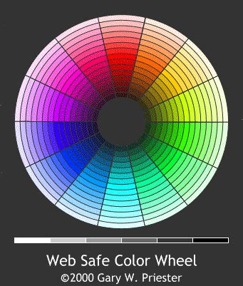 color safe consistent colors for your site all you need to
